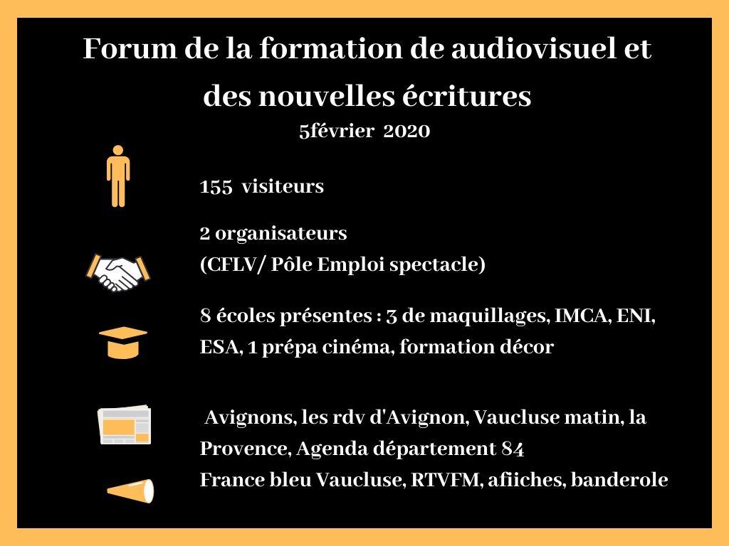 2nd Forum de l'audiovisuel et des nouvelles écritures Bilan